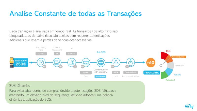 Transações-Hipay_3