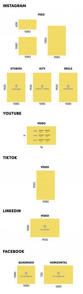 Tamanho de vídeos para as redes sociais